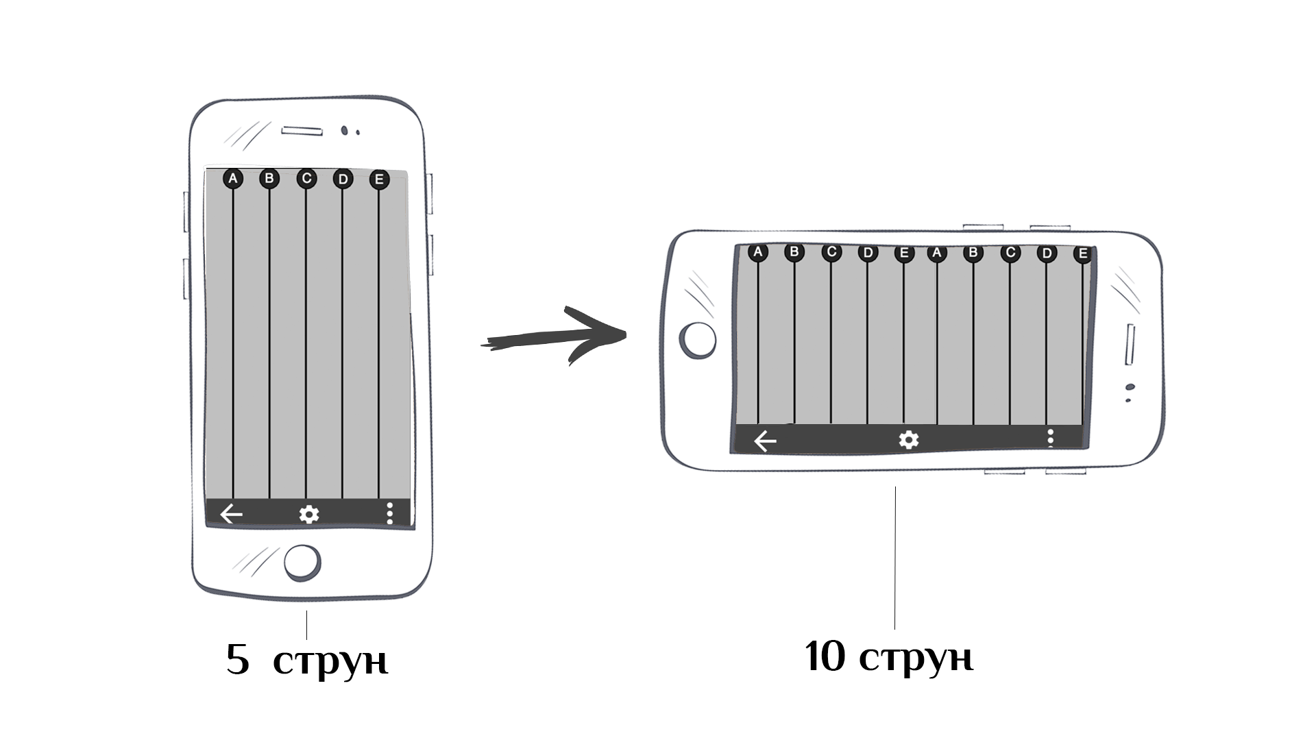 Bandura app Ukrainian app about bandura